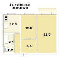 Типовые планы квартир (1 2001)